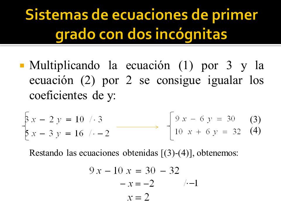 Multiplicando la ecuación (1) por 3 y la ecuación (2) por 2 se consigue igualar los coeficientes de y: (3) (4) Restando las ecuaciones obtenidas [(3)-(4)], obtenemos: