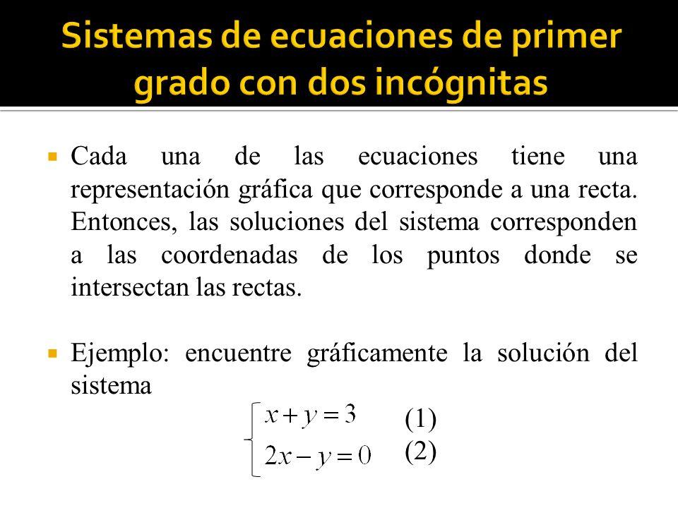 Solución: confeccionemos una tabla de valores para cada recta y usando las coordenadas de solamente dos puntos, grafiquemos cada recta en un mismo sistema cartesiano: (1) (2) xyxy 03punto (0,3)00punto (0,0) 30punto (3,0)12punto (1,2)