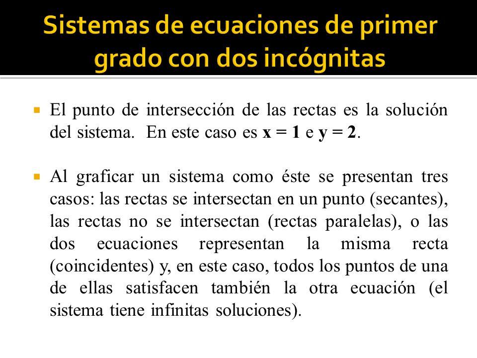 El punto de intersección de las rectas es la solución del sistema.