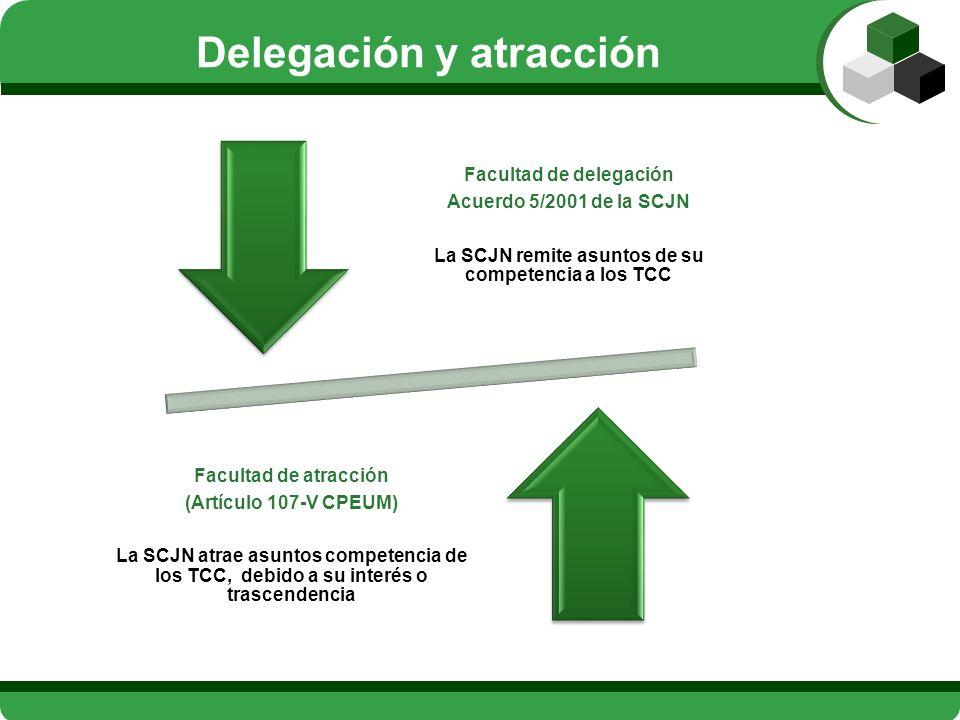 Delegación y atracción Facultad de delegación Acuerdo 5/2001 de la SCJN La SCJN remite asuntos de su competencia a los TCC Facultad de atracción (Artí