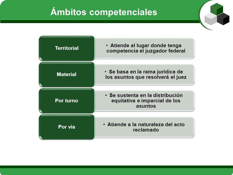 Ámbitos competenciales Atiende al lugar donde tenga competencia el juzgador federal Territorial Se basa en la rama jurídica de los asuntos que resolve