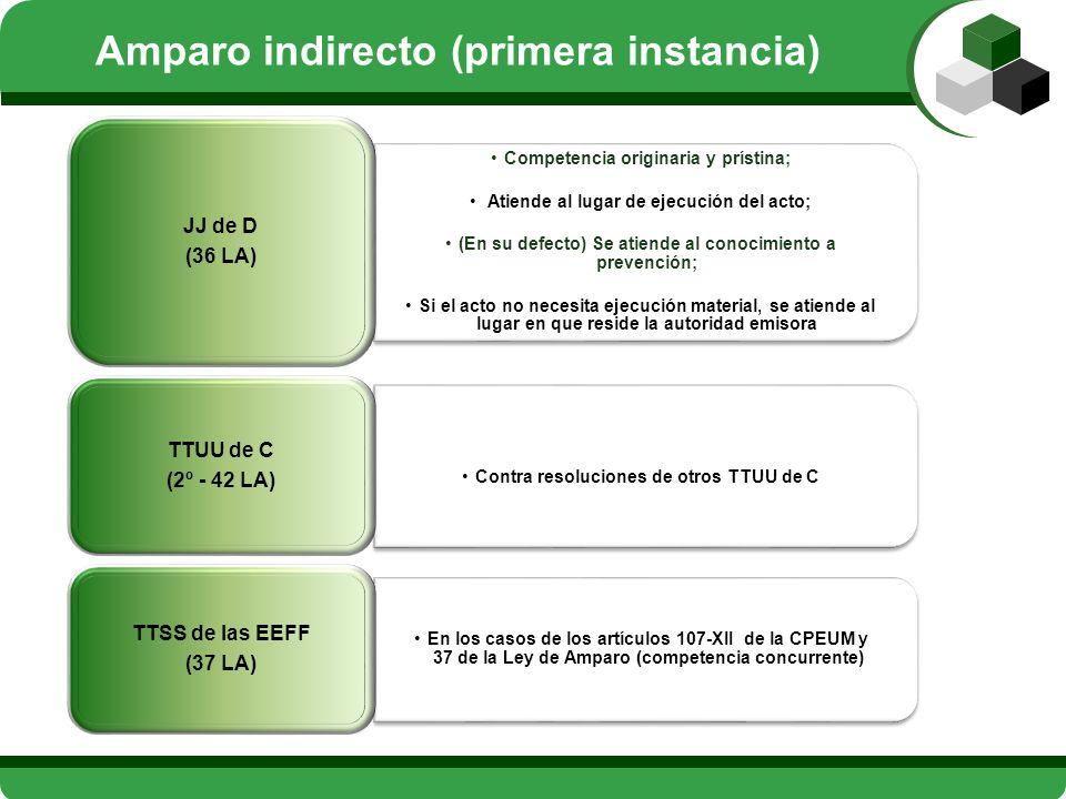 Amparo indirecto (segunda instancia)