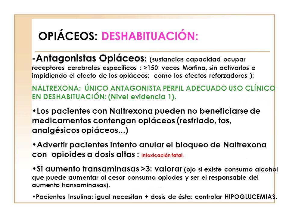 OPIÁCEOS: DESHABITUACIÓN: -Antagonistas Opiáceos : (sustancias capacidad ocupar receptores cerebrales específicos : >150 veces Morfina, sin activarlos