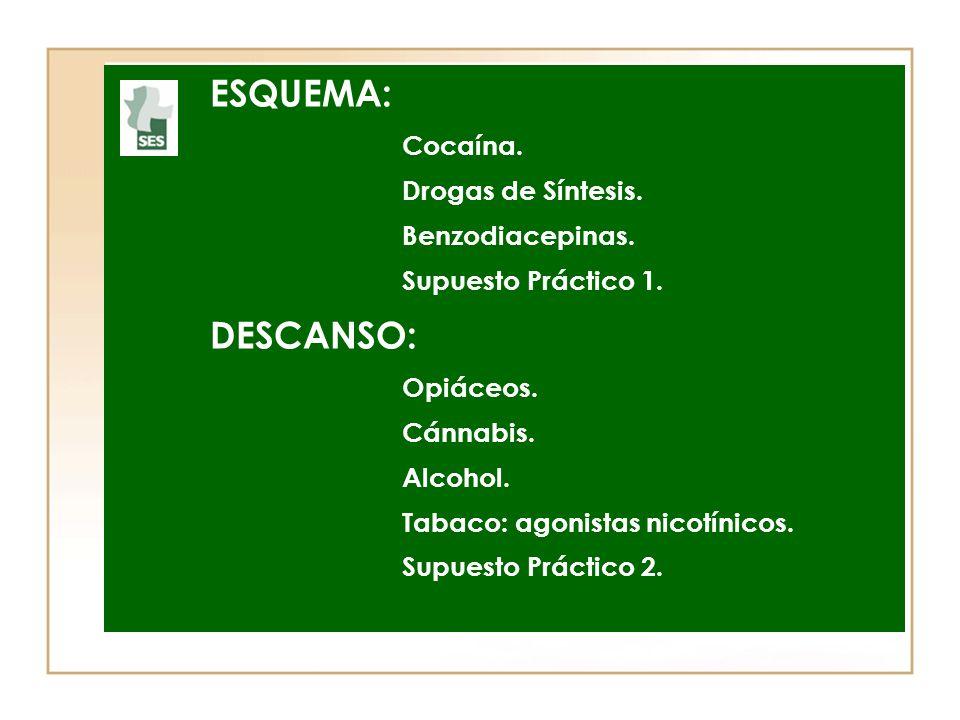 ESQUEMA: Cocaína. Drogas de Síntesis. Benzodiacepinas. Supuesto Práctico 1. DESCANSO: Opiáceos. Cánnabis. Alcohol. Tabaco: agonistas nicotínicos. Supu