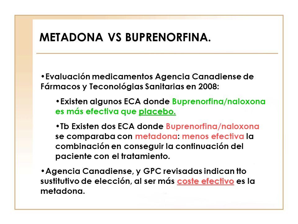 METADONA VS BUPRENORFINA. Evaluación medicamentos Agencia Canadiense de Fármacos y Teconológias Sanitarias en 2008: placebo. Existen algunos ECA donde