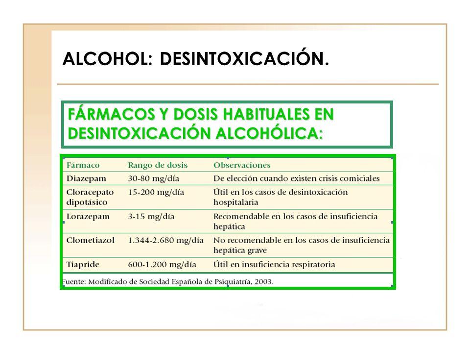 ALCOHOL: DESINTOXICACIÓN. FÁRMACOS Y DOSIS HABITUALES EN DESINTOXICACIÓN ALCOHÓLICA: