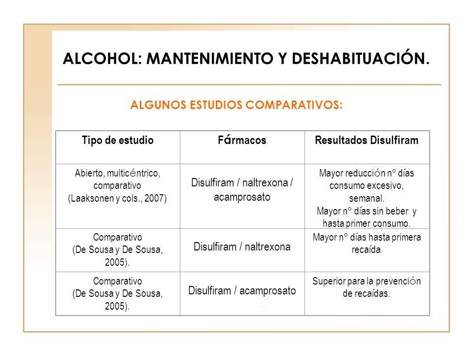 ALCOHOL: MANTENIMIENTO Y DESHABITUACIÓN. Tipo de estudio F á rmacos Resultados Disulfiram Abierto, multic é ntrico, comparativo (Laaksonen y cols., 20