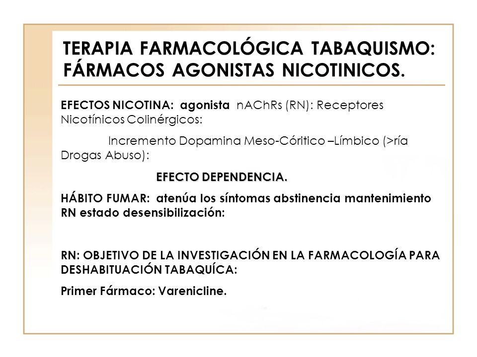 TERAPIA FARMACOLÓGICA TABAQUISMO: FÁRMACOS AGONISTAS NICOTINICOS. EFECTOS NICOTINA: agonista nAChRs (RN): Receptores Nicotínicos Colinérgicos: Increme