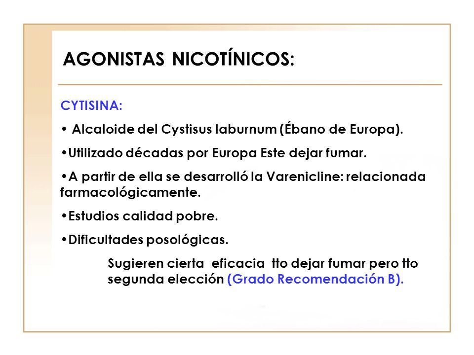 AGONISTAS NICOTÍNICOS: CYTISINA: Alcaloide del Cystisus laburnum (Ébano de Europa). Utilizado décadas por Europa Este dejar fumar. A partir de ella se