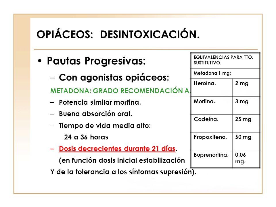 OPIÁCEOS: DESINTOXICACIÓN. Pautas Progresivas: – Con agonistas opiáceos: METADONA: GRADO RECOMENDACIÓN A. – Potencia similar morfina. – Buena absorció