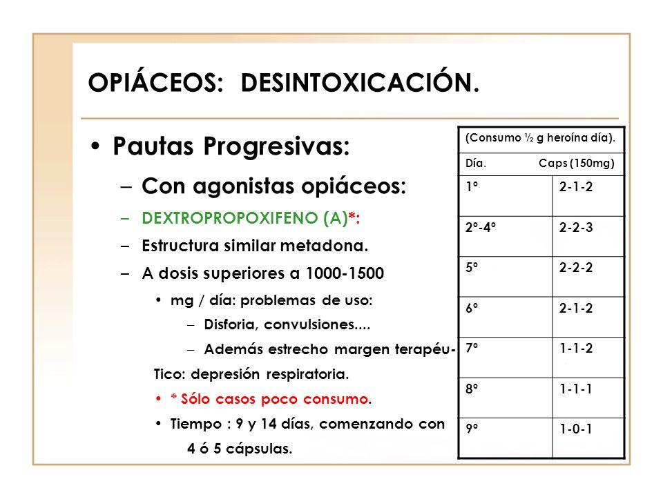 OPIÁCEOS: DESINTOXICACIÓN. Pautas Progresivas: – Con agonistas opiáceos: – DEXTROPROPOXIFENO (A)*: – Estructura similar metadona. – A dosis superiores