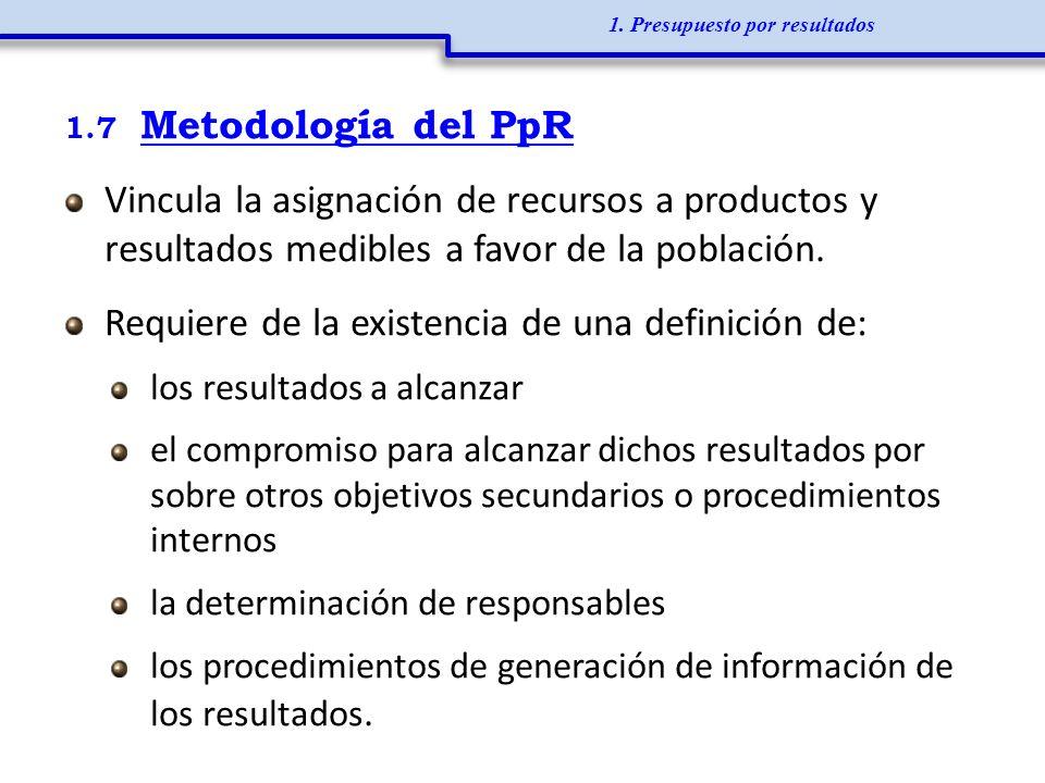 1.7 Metodología del PpR Vincula la asignación de recursos a productos y resultados medibles a favor de la población. Requiere de la existencia de una