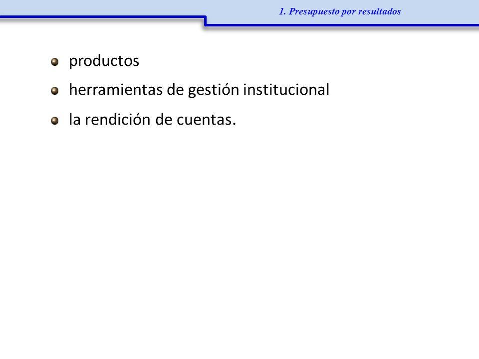 productos herramientas de gestión institucional la rendición de cuentas. 1. Presupuesto por resultados