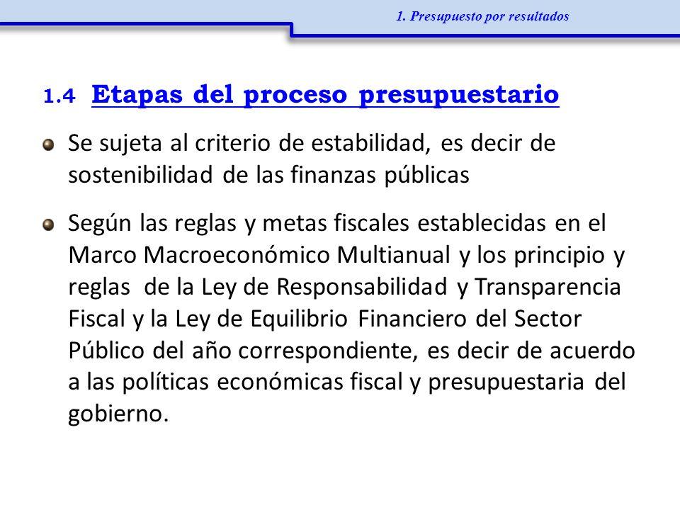 1.4 Etapas del proceso presupuestario Se sujeta al criterio de estabilidad, es decir de sostenibilidad de las finanzas públicas Según las reglas y met