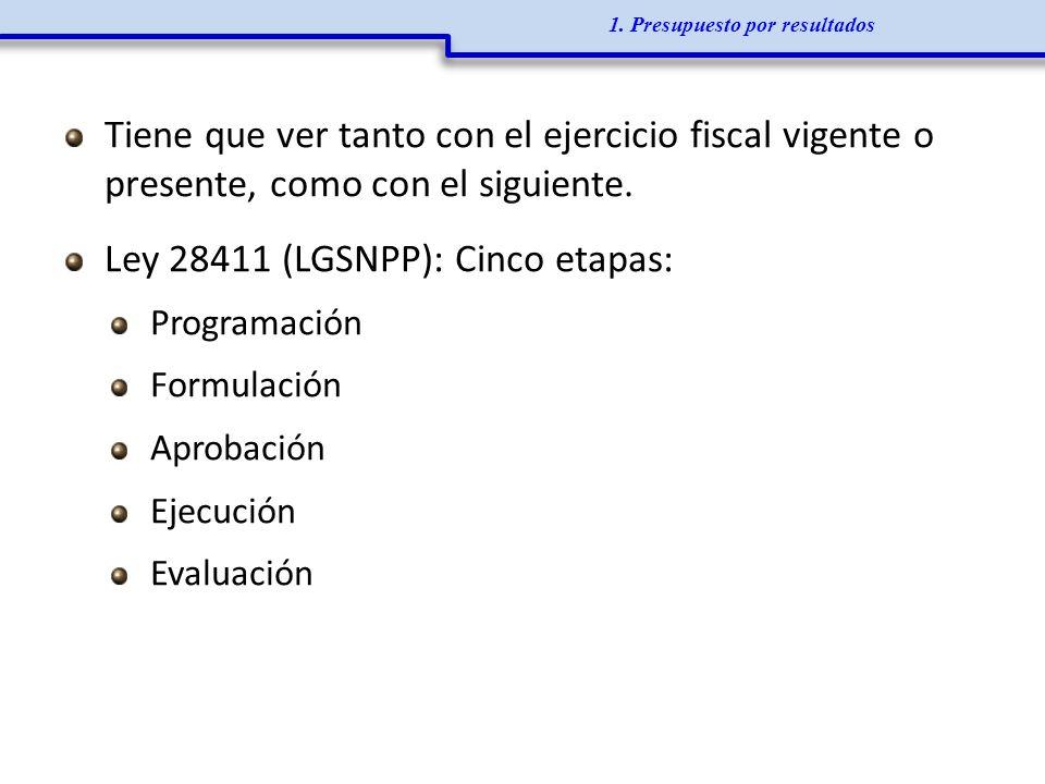 Tiene que ver tanto con el ejercicio fiscal vigente o presente, como con el siguiente. Ley 28411 (LGSNPP): Cinco etapas: Programación Formulación Apro