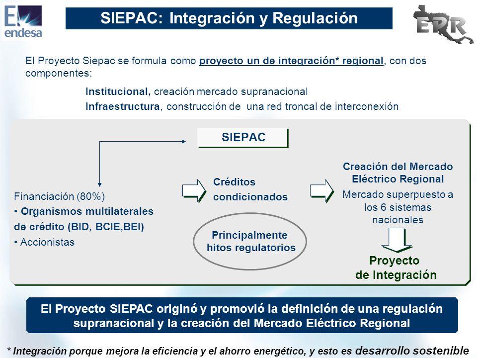 SIEPAC: Integración y Regulación SIEPAC Financiación (80%) Organismos multilaterales de crédito (BID, BCIE,BEI) Accionistas Creación del Mercado Eléct