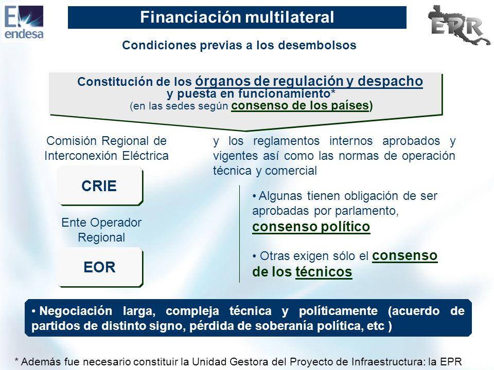 Financiación multilateral Constitución de los órganos de regulación y despacho y puesta en funcionamiento* (en las sedes según consenso de los países)