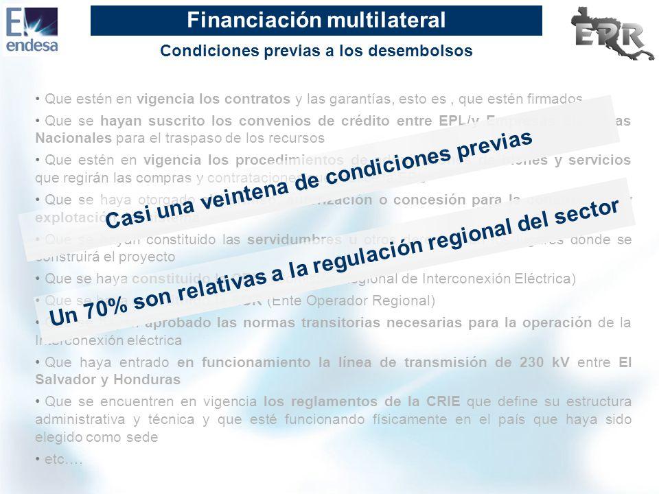 Financiación multilateral Que estén en vigencia los contratos y las garantías, esto es, que estén firmados Que se hayan suscrito los convenios de créd