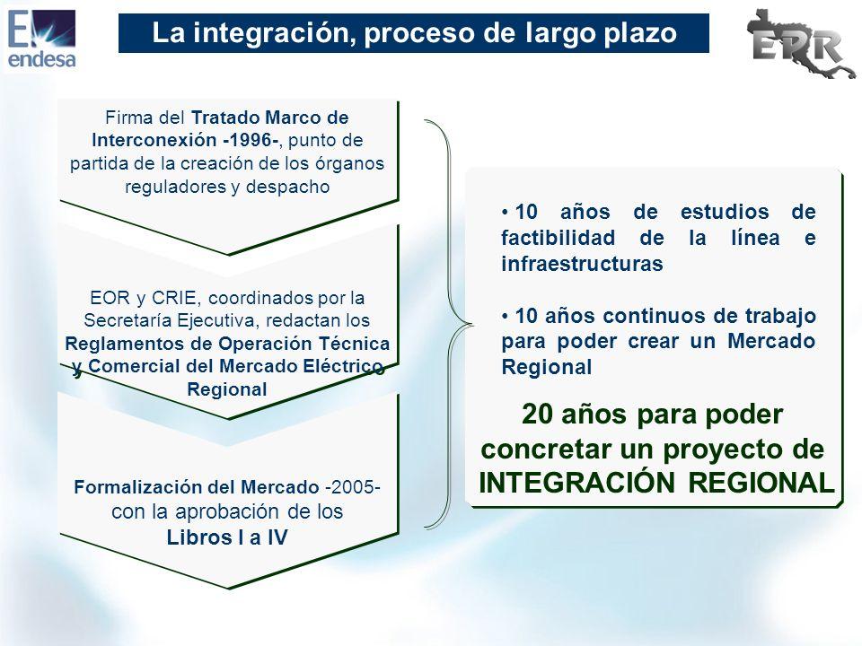 20 años para poder concretar un proyecto de INTEGRACIÓN REGIONAL 20 años para poder concretar un proyecto de INTEGRACIÓN REGIONAL La integración, proc