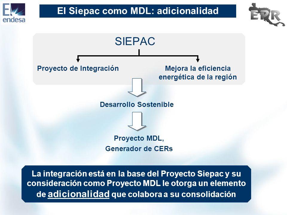 El Siepac como MDL: adicionalidad SIEPAC Proyecto de IntegraciónMejora la eficiencia energética de la región La integración está en la base del Proyec