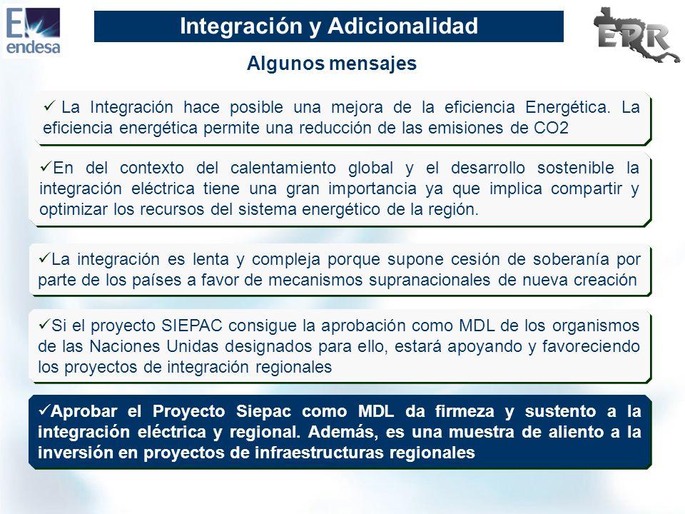 El proyecto SIEPAC como proyecto de Integración San José, Costa Rica 8 de Marzo, 2007