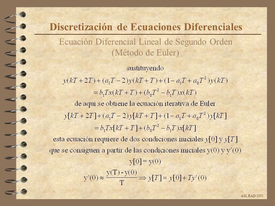 ASL/RAD/2001 Ecuación Diferencial Lineal de Segundo Orden (Método de Euler) Discretización de Ecuaciones Diferenciales