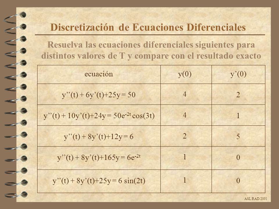 ASL/RAD/2001 Resuelva las ecuaciones diferenciales siguientes para distintos valores de T y compare con el resultado exacto ecuación y(t) + 6y(t)+25y