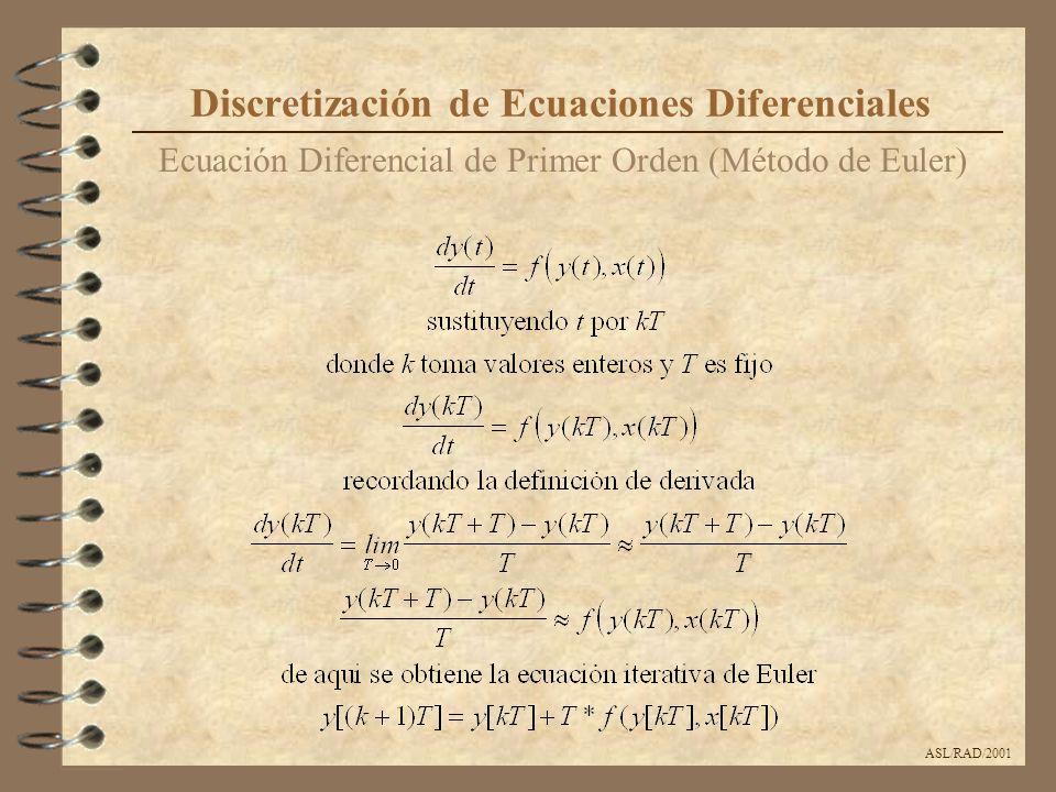 ASL/RAD/2001 Ecuación Diferencial de Primer Orden (ejemplo) Discretización de Ecuaciones Diferenciales Evaluando para x(t) = u(t) y T = 1, queda