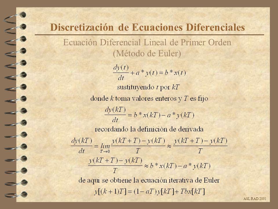 ASL/RAD/2001 Ecuación Diferencial Lineal de Segundo Orden (ejemplo) Discretización de Ecuaciones Diferenciales Señal de Entrada Solución exacta Aproximación con T=0.1 Comparación gráfica para T = 0.1