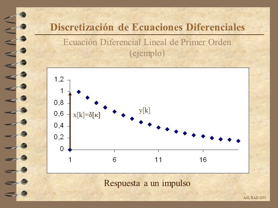 ASL/RAD/2001 Ecuación Diferencial Lineal de Primer Orden (ejemplo) Discretización de Ecuaciones Diferenciales y[k] x[k]= Respuesta a un impulso