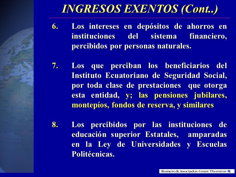 Los de las instituciones de carácter privado sin fines de lucro que gozan de esta exención son: saludsalud DeportivasDeportivas ProfesionalesProfesion