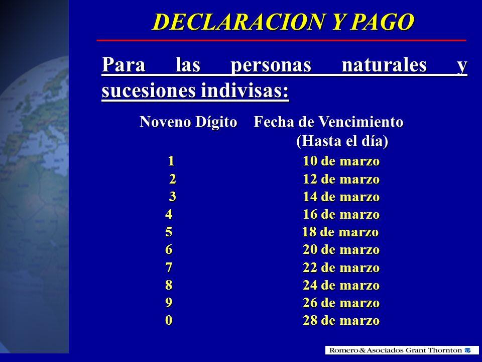 Noveno Dígito Fecha de Vencimiento (Hasta el día) (Hasta el día) 1 10 de abril 1 10 de abril 2 12 de abril 2 12 de abril 3 14 de abril 3 14 de abril 4
