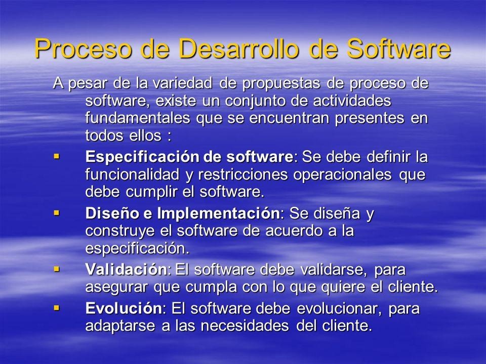 Proceso de Desarrollo de Software A pesar de la variedad de propuestas de proceso de software, existe un conjunto de actividades fundamentales que se