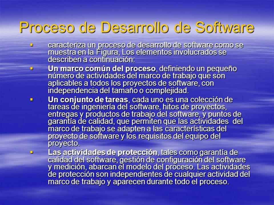 Proceso de Desarrollo de Software caracteriza un proceso de desarrollo de software como se muestra en la Figura, Los elementos involucrados se describ