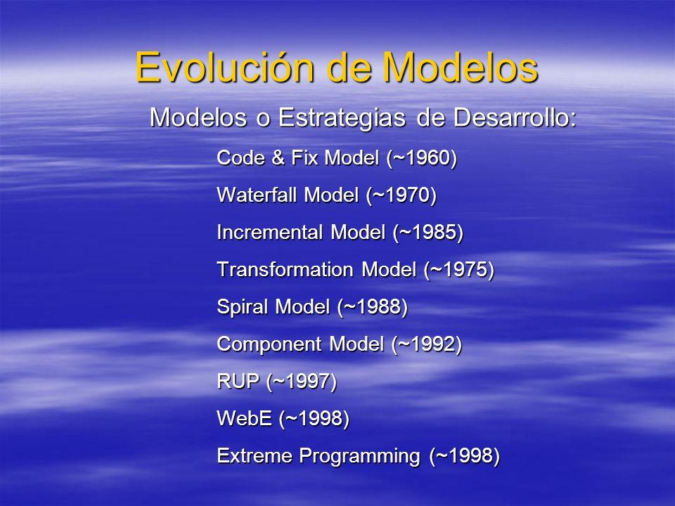 Evolución de Modelos Modelos o Estrategias de Desarrollo: Code & Fix Model (~1960) Waterfall Model (~1970) Incremental Model (~1985) Transformation Mo