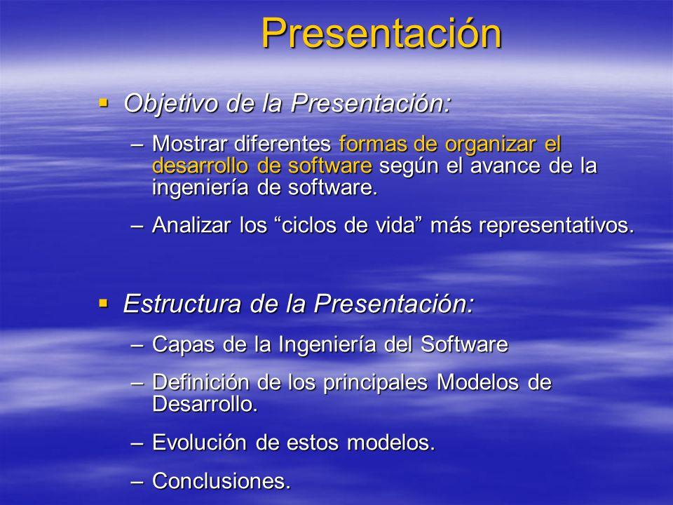 Presentación Objetivo de la Presentación: Objetivo de la Presentación: –Mostrar diferentes formas de organizar el desarrollo de software según el avan