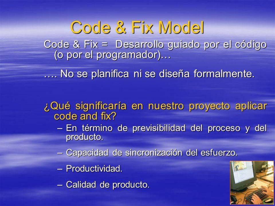 Code & Fix Model Code & Fix = Desarrollo guiado por el código (o por el programador)… …. No se planifica ni se diseña formalmente. ¿Qué significaría e