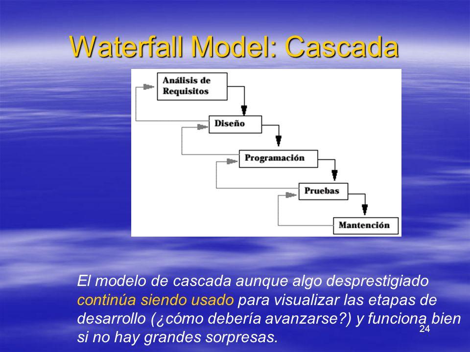 24 Waterfall Model: Cascada El modelo de cascada aunque algo desprestigiado continúa siendo usado para visualizar las etapas de desarrollo (¿cómo debe