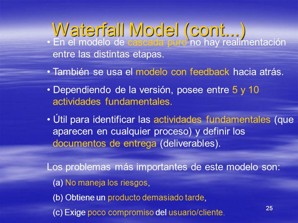 25 Waterfall Model (cont...) En el modelo de cascada puro no hay realimentación entre las distintas etapas. También se usa el modelo con feedback haci