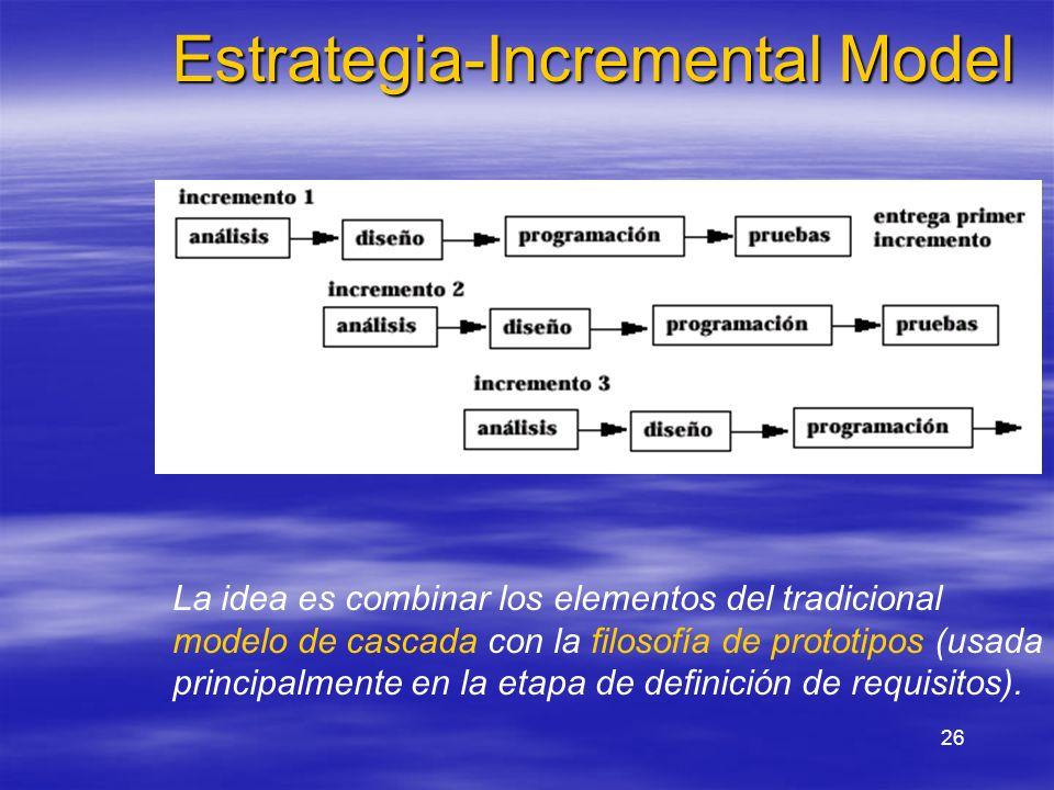 26 Estrategia-Incremental Model La idea es combinar los elementos del tradicional modelo de cascada con la filosofía de prototipos (usada principalmen