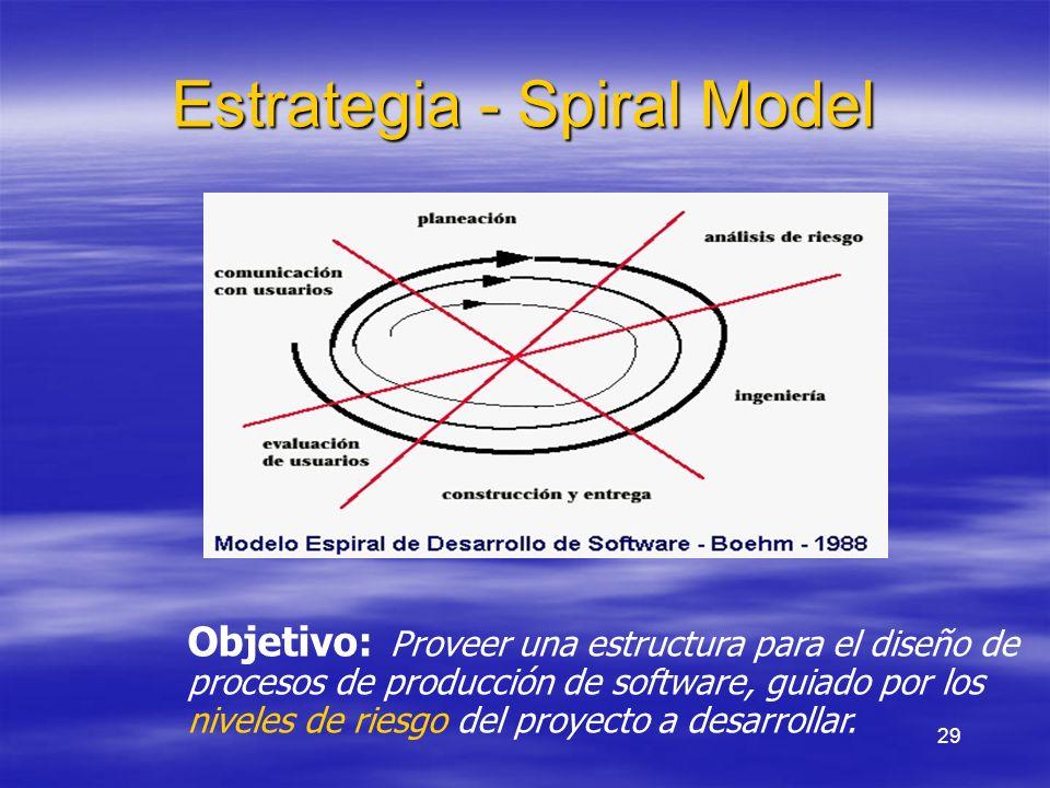29 Estrategia - Spiral Model Objetivo: Proveer una estructura para el diseño de procesos de producción de software, guiado por los niveles de riesgo d
