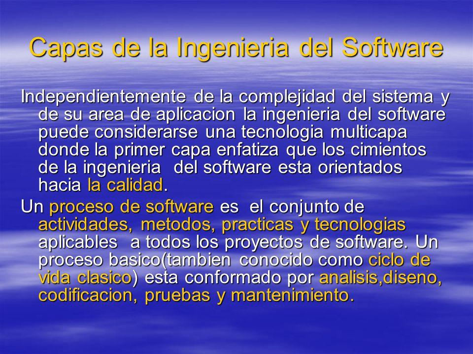 Capas de la Ingenieria del Software Independientemente de la complejidad del sistema y de su area de aplicacion la ingenieria del software puede consi