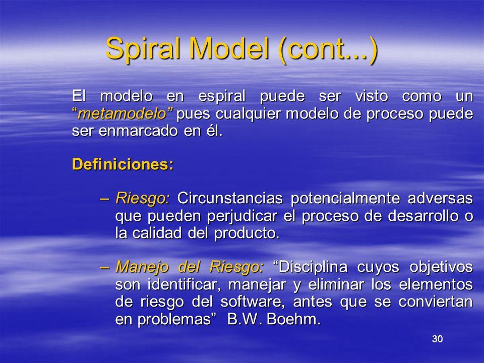 30 Spiral Model (cont...) El modelo en espiral puede ser visto como unmetamodelo pues cualquier modelo de proceso puede ser enmarcado en él. Definicio