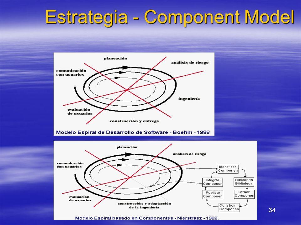 34 Estrategia - Component Model