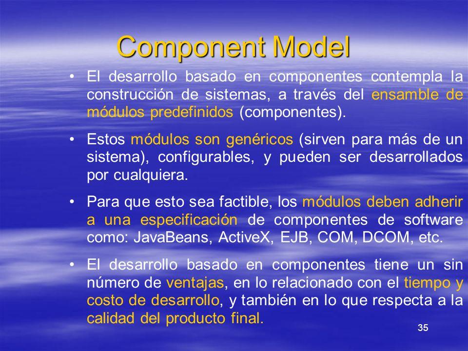 35 Component Model El desarrollo basado en componentes contempla la construcción de sistemas, a través del ensamble de módulos predefinidos (component