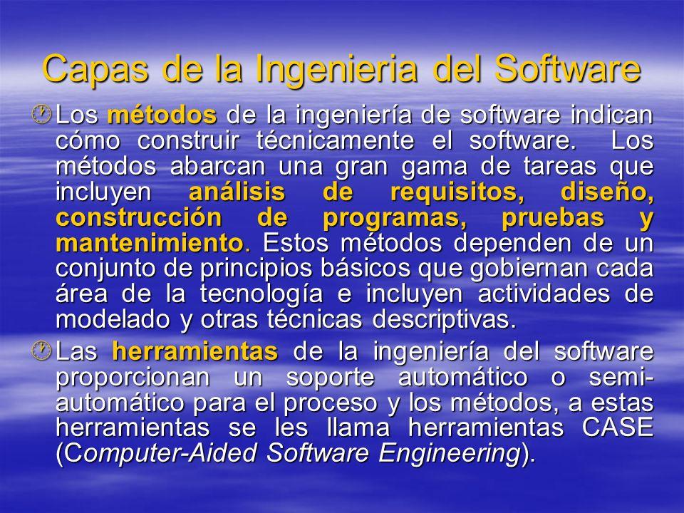 Capas de la Ingenieria del Software Los métodos de la ingeniería de software indican cómo construir técnicamente el software. Los métodos abarcan una