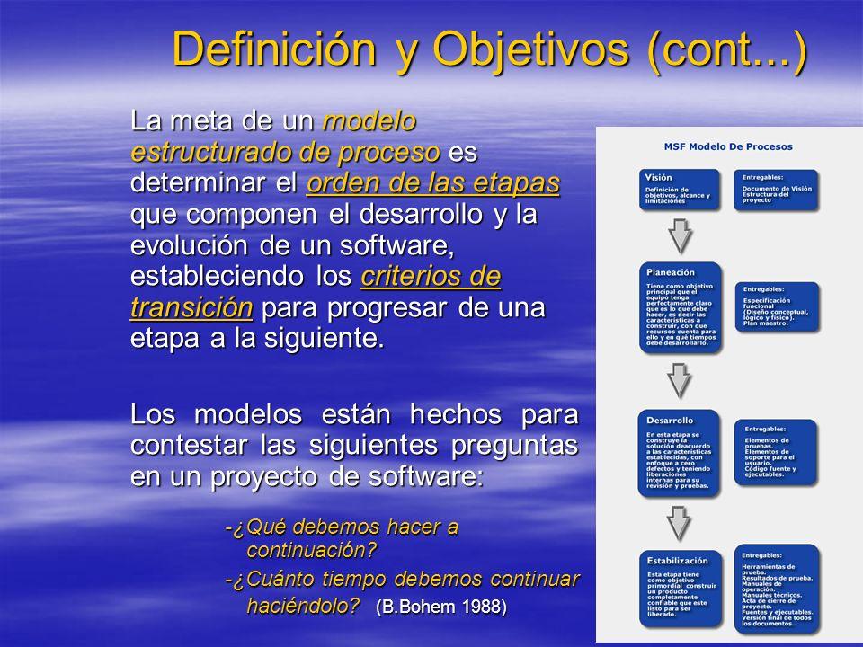 Definición y Objetivos (cont...) La meta de un modelo estructurado de proceso es determinar el orden de las etapas que componen el desarrollo y la evo