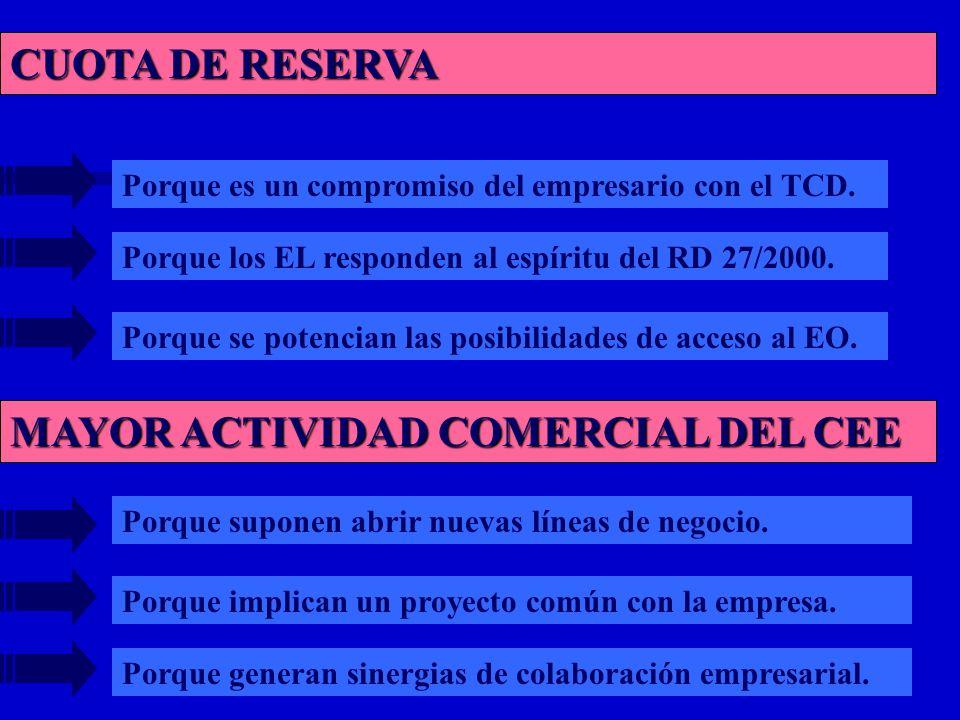 CUOTA DE RESERVA Porque es un compromiso del empresario con el TCD. Porque los EL responden al espíritu del RD 27/2000. Porque se potencian las posibi