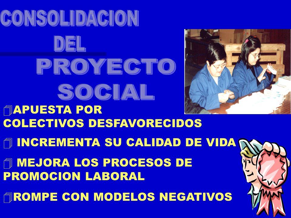 APUESTA POR COLECTIVOS DESFAVORECIDOS INCREMENTA SU CALIDAD DE VIDA MEJORA LOS PROCESOS DE PROMOCION LABORAL ROMPE CON MODELOS NEGATIVOS
