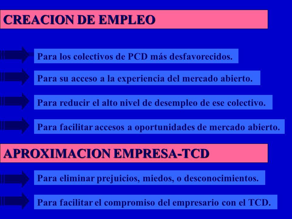 CREACION DE EMPLEO Para los colectivos de PCD más desfavorecidos. Para su acceso a la experiencia del mercado abierto. Para reducir el alto nivel de d